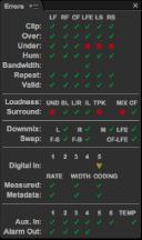 Sentinel errors panel
