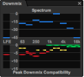 Sentinel spectrum & downmix compatibility panel
